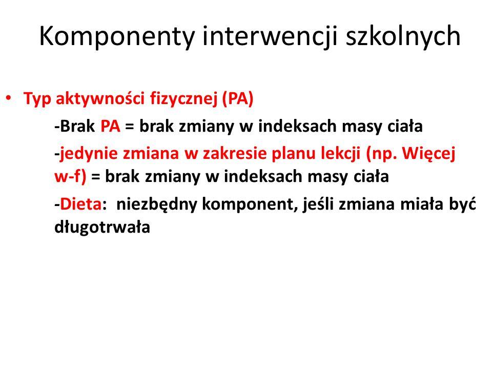 Komponenty interwencji szkolnych Typ aktywności fizycznej (PA) -Brak PA = brak zmiany w indeksach masy ciała -jedynie zmiana w zakresie planu lekcji (
