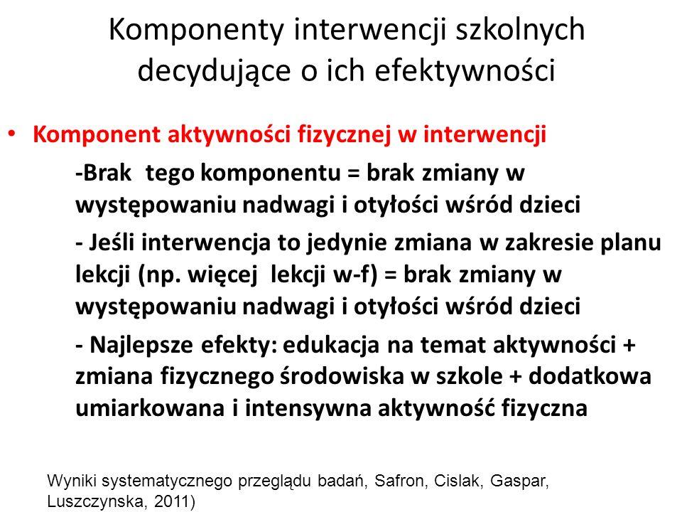 Komponenty interwencji szkolnych decydujące o ich efektywności Komponent aktywności fizycznej w interwencji -Brak tego komponentu = brak zmiany w wyst
