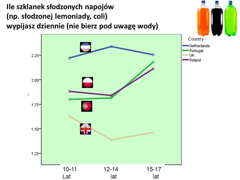 Ile szklanek słodzonych napojów (np. słodzonej lemoniady, coli) wypijasz dziennie (nie bierz pod uwagę wody) 10-11 12-14 15-17 Latlat lat