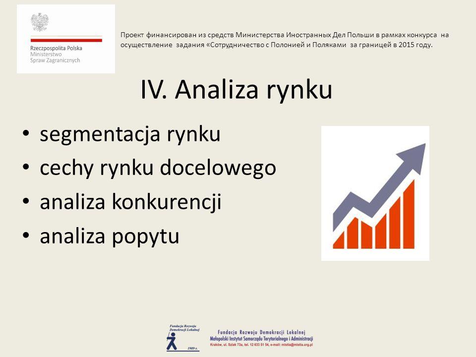 segmentacja rynku cechy rynku docelowego analiza konkurencji analiza popytu IV.
