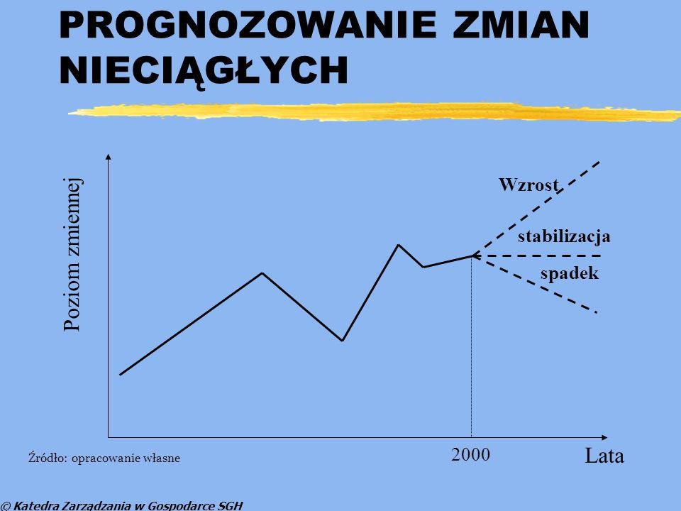 © Katedra Zarządzania w Gospodarce SGH PROGNOZOWANIE ZMIAN CIĄGŁYCH 20012010