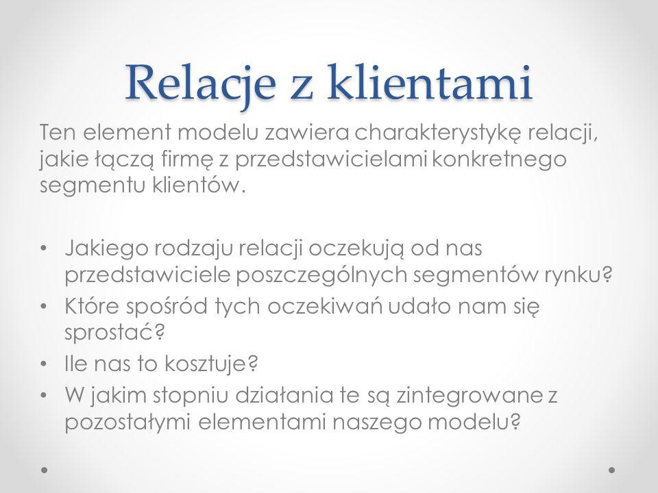 Relacje z klientami Ten element modelu zawiera charakterystykę relacji, jakie łączą firmę z przedstawicielami konkretnego segmentu klientów.