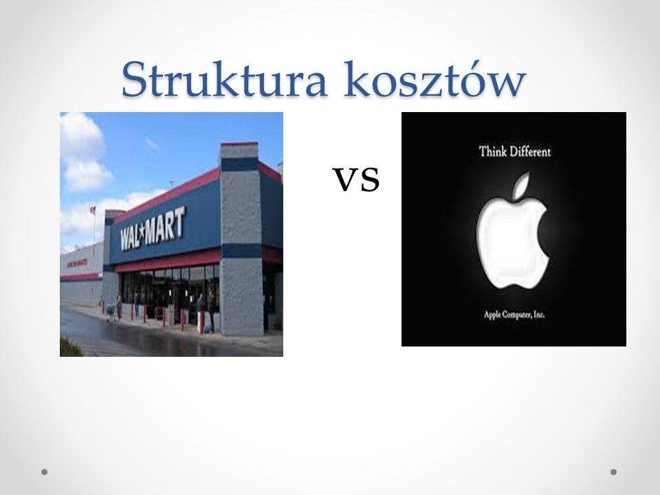 Struktura kosztów vs