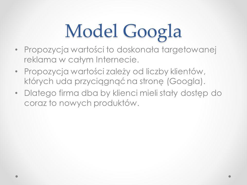 Model Googla Propozycja wartości to doskonała targetowanej reklama w całym Internecie. Propozycja wartości zależy od liczby klientów, których uda przy