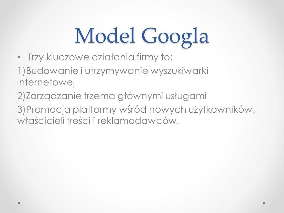 Model Googla Trzy kluczowe działania firmy to: 1)Budowanie i utrzymywanie wyszukiwarki internetowej 2)Zarządzanie trzema głównymi usługami 3)Promocja platformy wśród nowych użytkowników, właścicieli treści i reklamodawców.