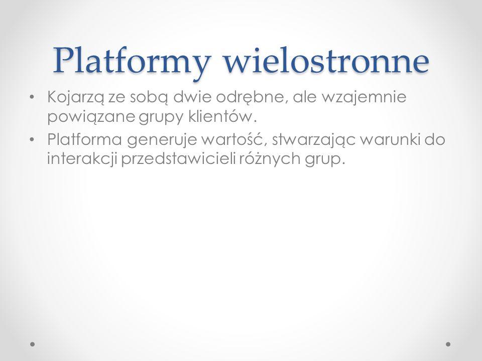 Platformy wielostronne Kojarzą ze sobą dwie odrębne, ale wzajemnie powiązane grupy klientów. Platforma generuje wartość, stwarzając warunki do interak