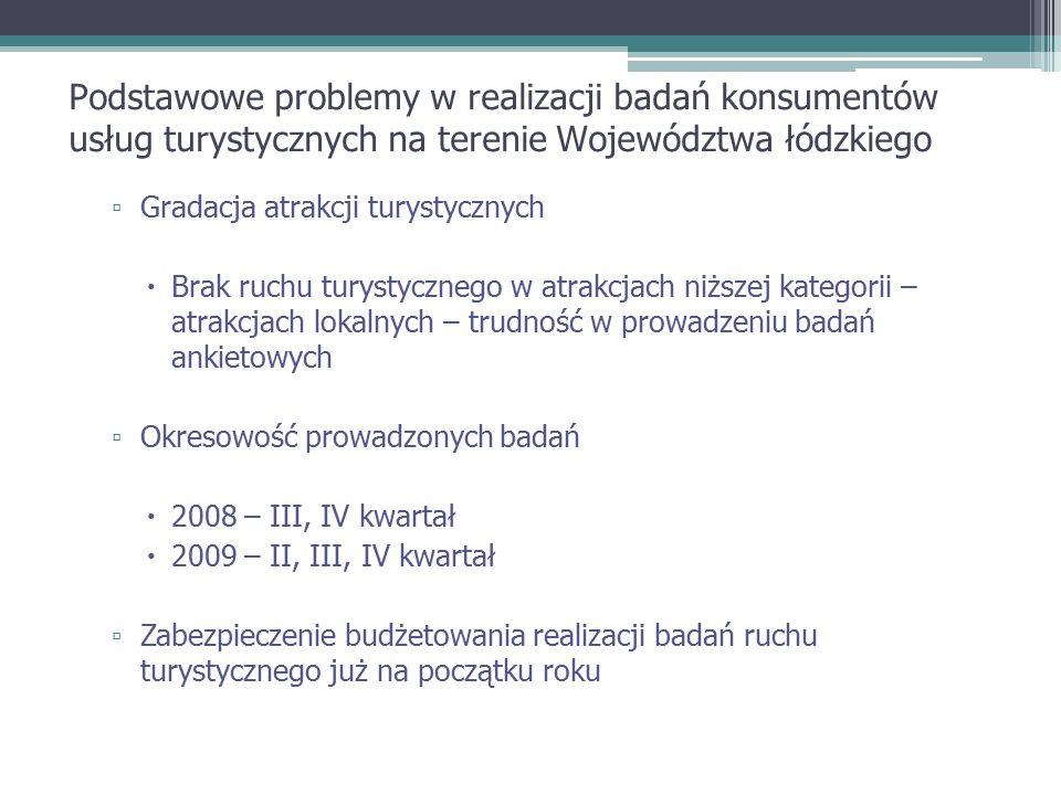Podstawowe problemy w realizacji badań konsumentów usług turystycznych na terenie Województwa łódzkiego ▫ Gradacja atrakcji turystycznych  Brak ruchu turystycznego w atrakcjach niższej kategorii – atrakcjach lokalnych – trudność w prowadzeniu badań ankietowych ▫ Okresowość prowadzonych badań  2008 – III, IV kwartał  2009 – II, III, IV kwartał ▫ Zabezpieczenie budżetowania realizacji badań ruchu turystycznego już na początku roku