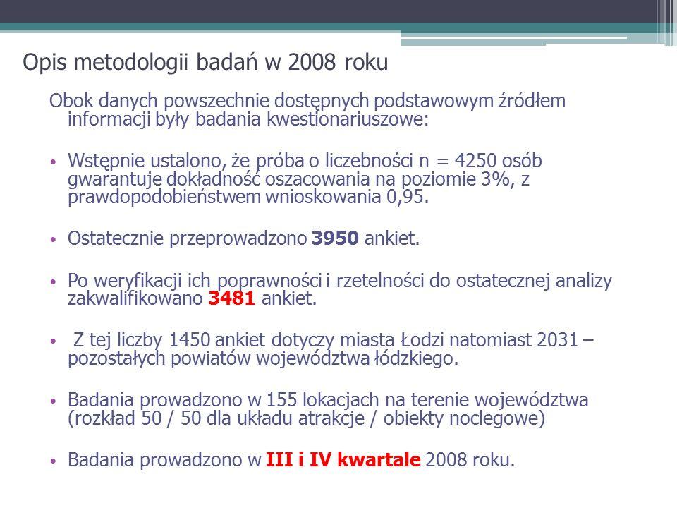 Opis metodologii badań w 2008 roku Obok danych powszechnie dostępnych podstawowym źródłem informacji były badania kwestionariuszowe: Wstępnie ustalono, że próba o liczebności n = 4250 osób gwarantuje dokładność oszacowania na poziomie 3%, z prawdopodobieństwem wnioskowania 0,95.