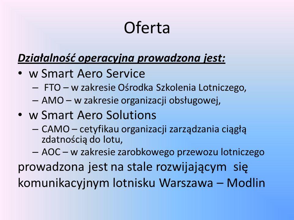 Oferta Działalność operacyjna prowadzona jest: w Smart Aero Service – FTO – w zakresie Ośrodka Szkolenia Lotniczego, – AMO – w zakresie organizacji obsługowej, w Smart Aero Solutions – CAMO – cetyfikau organizacji zarządzania ciągłą zdatnością do lotu, – AOC – w zakresie zarobkowego przewozu lotniczego prowadzona jest na stale rozwijającym się komunikacyjnym lotnisku Warszawa – Modlin