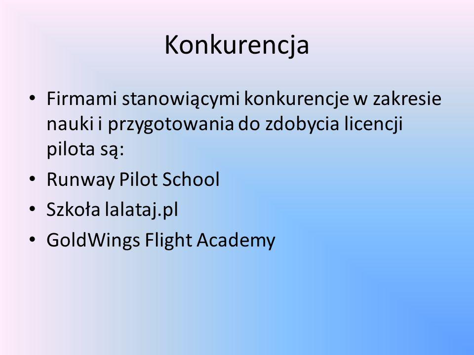 Konkurencja Firmami stanowiącymi konkurencje w zakresie nauki i przygotowania do zdobycia licencji pilota są: Runway Pilot School Szkoła lalataj.pl GoldWings Flight Academy