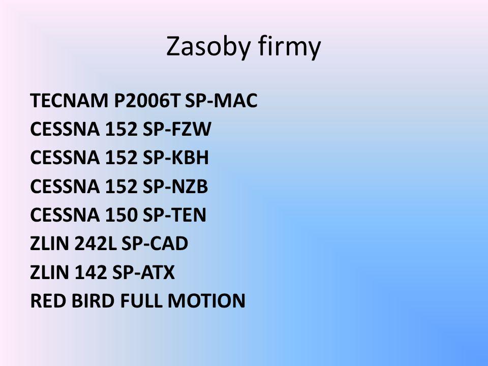 Zasoby firmy TECNAM P2006T SP-MAC CESSNA 152 SP-FZW CESSNA 152 SP-KBH CESSNA 152 SP-NZB CESSNA 150 SP-TEN ZLIN 242L SP-CAD ZLIN 142 SP-ATX RED BIRD FULL MOTION