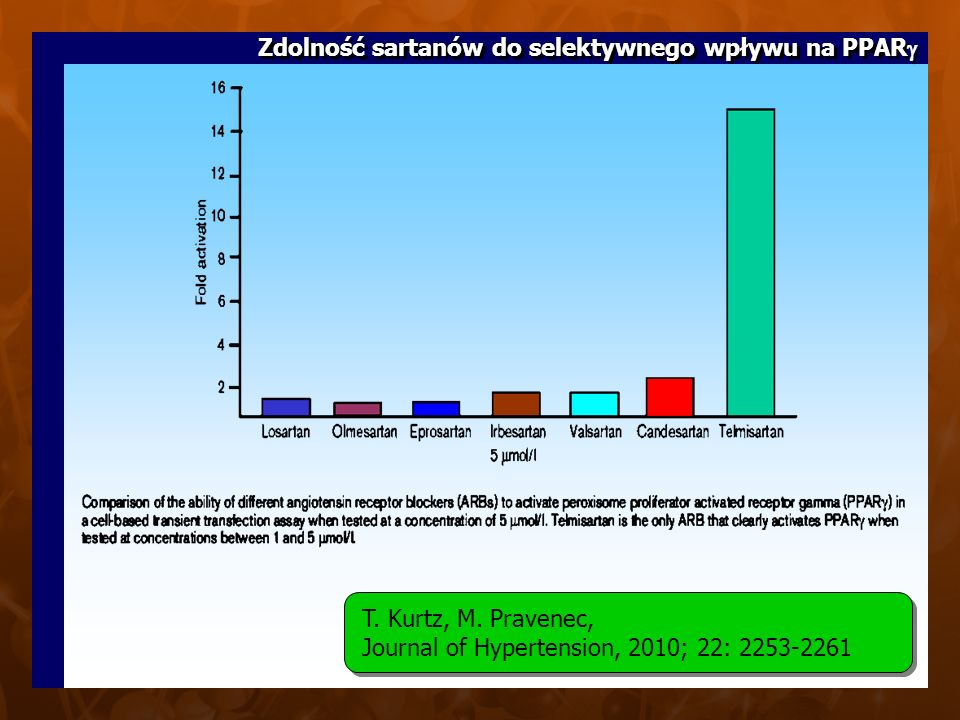 28. (17 z CD A)28. (17 z CD A) Zdolność sartanów do selektywnego wpływu na PPAR  T. Kurtz, M. Pravenec, Journal of Hypertension, 2010; 22: 2253-2261