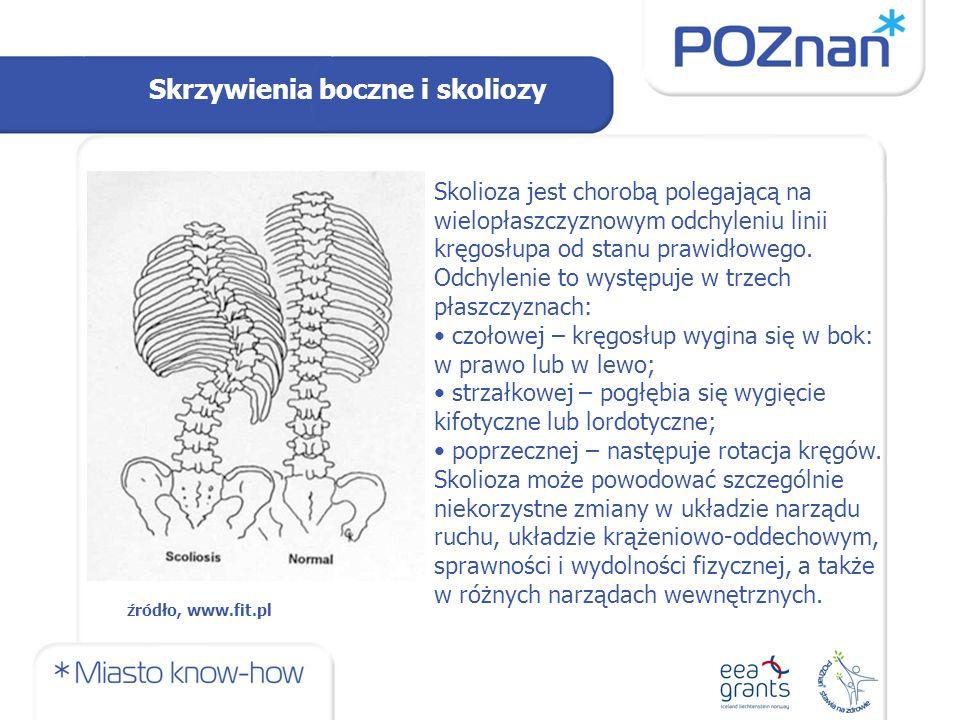 Skrzywienia boczne i skoliozy Skolioza jest chorobą polegającą na wielopłaszczyznowym odchyleniu linii kręgosłupa od stanu prawidłowego.