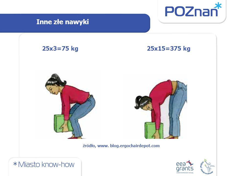 Inne złe nawyki źródło, www. blog.ergochairdepot.com 25x3=75 kg25x15=375 kg