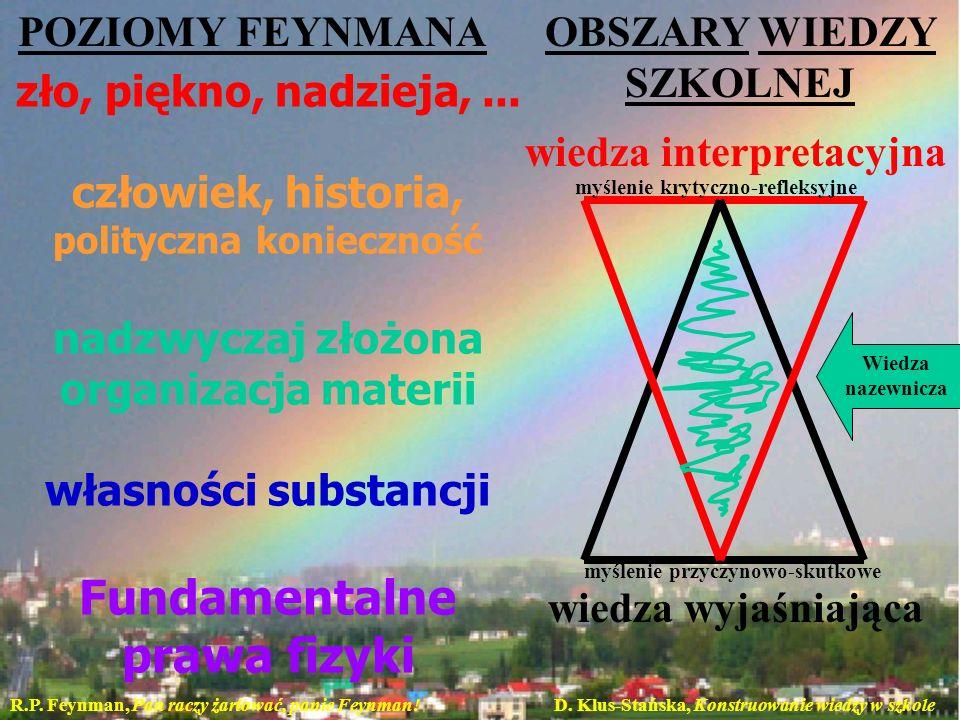 2.Zinterpretuj cztery ostatnie wersy wiersza M.Pawlikowskiej-Jasnorzewskiej.