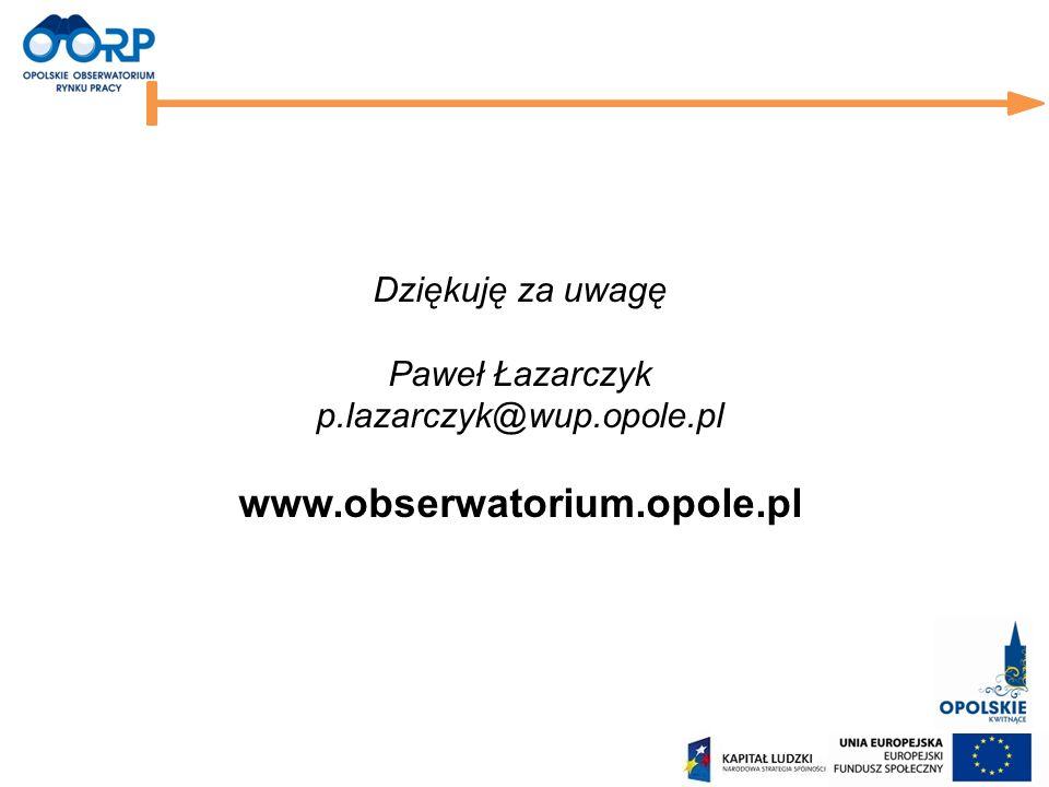 Dziękuję za uwagę Paweł Łazarczyk p.lazarczyk@wup.opole.pl www.obserwatorium.opole.pl