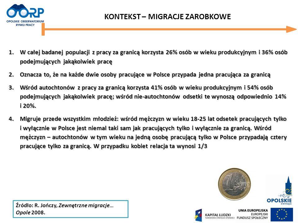 KONTEKST – MIGRACJE ZAROBKOWE Źródło: R. Jończy, Zewnętrzne migracje… Opole 2008.