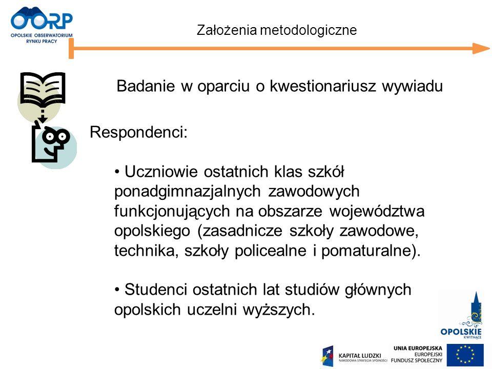 Założenia metodologiczne Badanie w oparciu o kwestionariusz wywiadu Respondenci: Uczniowie ostatnich klas szkół ponadgimnazjalnych zawodowych funkcjonujących na obszarze województwa opolskiego (zasadnicze szkoły zawodowe, technika, szkoły policealne i pomaturalne).