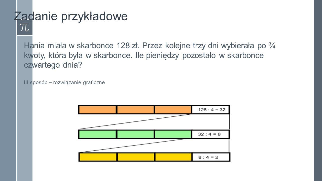 Zadanie przykładowe Hania miała w skarbonce 128 zł.