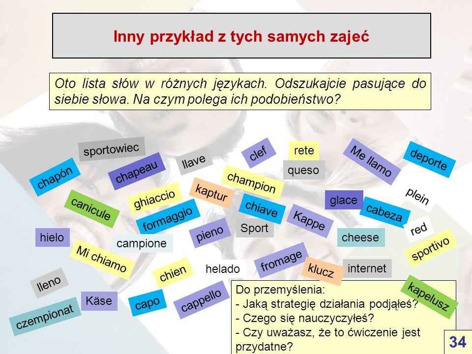 chapeau Inny przykład z tych samych zajeć Oto lista słów w różnych językach.