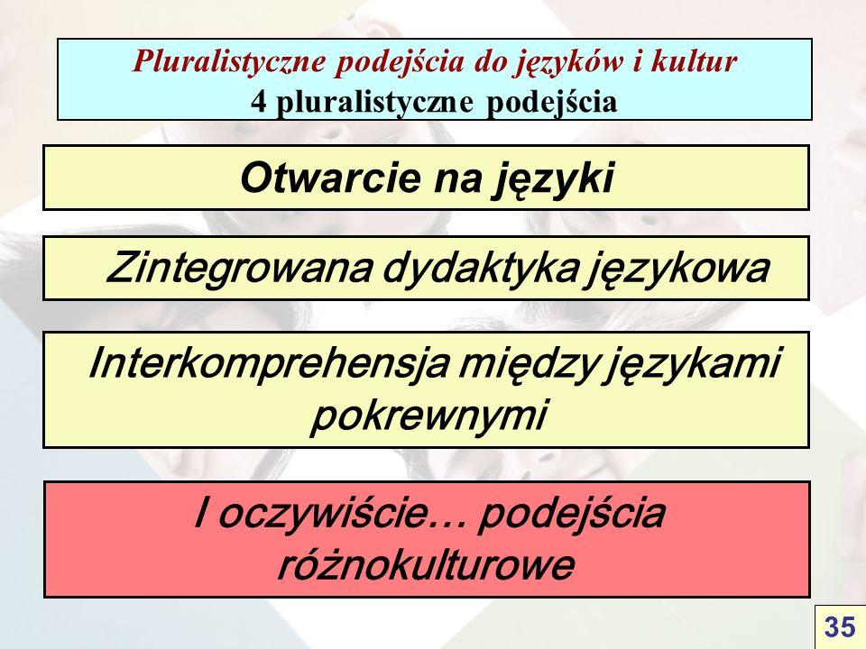 I oczywiście… podejścia różnokulturowe Otwarcie na języki Zintegrowana dydaktyka językowa Interkomprehensja między językami pokrewnymi Pluralistyczne podejścia do języków i kultur 4 pluralistyczne podejścia 35