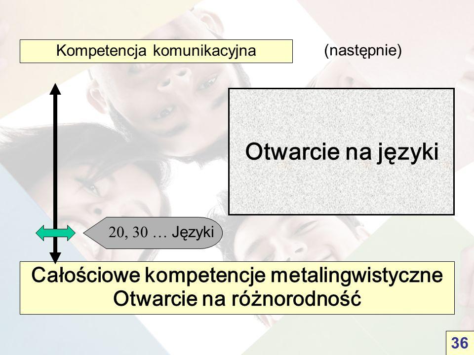 Całościowe kompetencje metalingwistyczne Otwarcie na różnorodność Kompetencja komunikacyjna 20, 30 … Języki (następnie) Otwarcie na języki 36