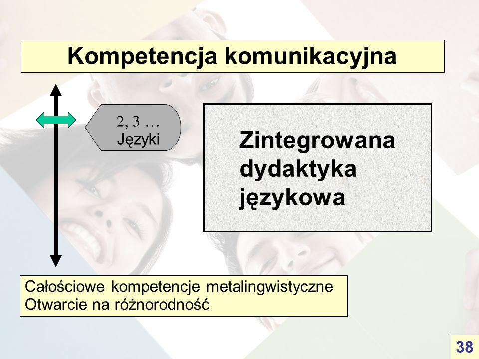 Całościowe kompetencje metalingwistyczne Otwarcie na różnorodność Kompetencja komunikacyjna 2, 3 … Języki Zintegrowana dydaktyka językowa 38