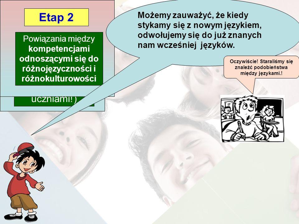 Krótkie ćwiczenie Różnojęzyczna mysz (WY jesteście uczniami!) Etap 1 Powiązania między kompetencjami odnoszącymi się do różnojęzyczności i różnokulturowości Etap 2 Możemy zauważyć, że kiedy stykamy się z nowym językiem, odwołujemy się do już znanych nam wcześniej języków.