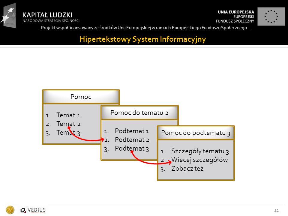 Projekt współfinansowany ze środków Unii Europejskiej w ramach Europejskiego Funduszu Społecznego Hipertekstowy System Informacyjny Pomoc 1.Temat 1 2.