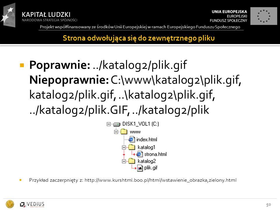 Projekt współfinansowany ze środków Unii Europejskiej w ramach Europejskiego Funduszu Społecznego Strona odwołująca się do zewnętrznego pliku  Poprawnie:../katalog2/plik.gif Niepoprawnie: C:\www\katalog2\plik.gif, katalog2/plik.gif,..\katalog2\plik.gif,../katalog2/plik.GIF,../katalog2/plik  Przykład zaczerpnięty z: http://www.kurshtml.boo.pl/html/wstawienie_obrazka,zielony.html 50