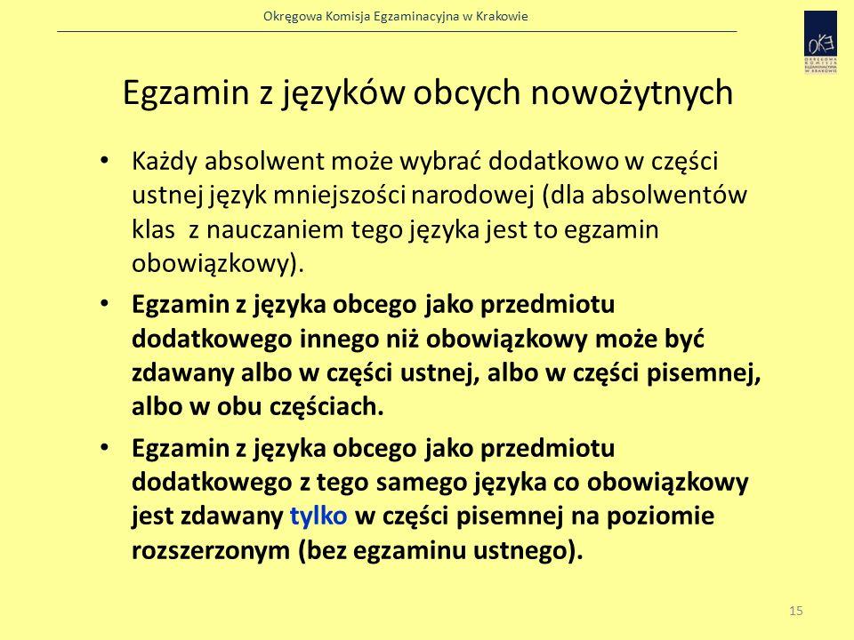 Okręgowa Komisja Egzaminacyjna w Krakowie Egzamin z języków obcych nowożytnych Każdy absolwent może wybrać dodatkowo w części ustnej język mniejszości narodowej (dla absolwentów klas z nauczaniem tego języka jest to egzamin obowiązkowy).