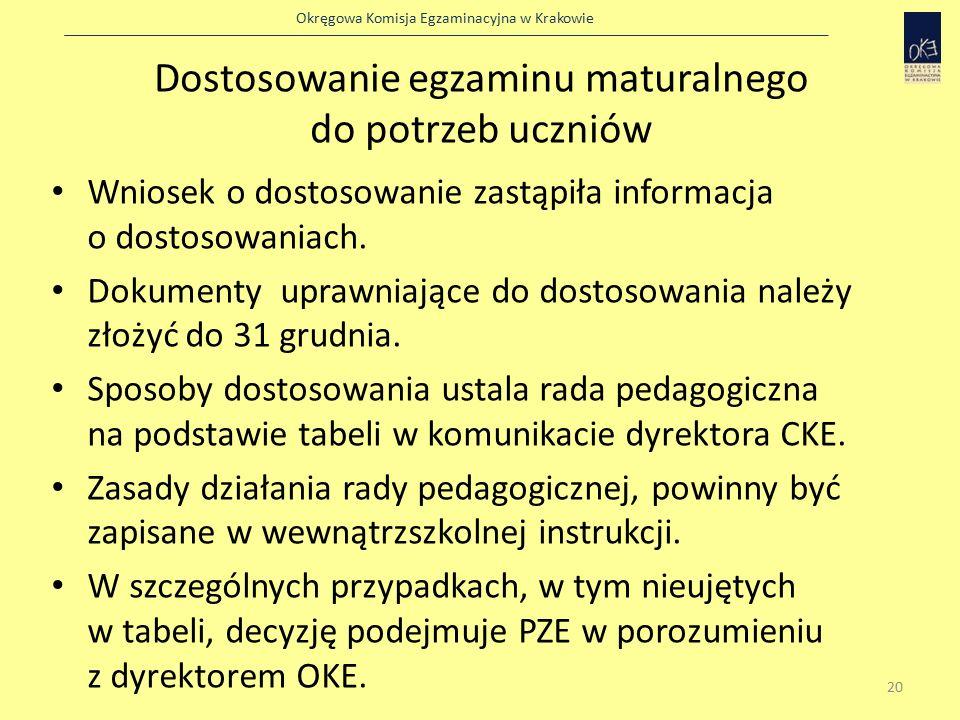 Okręgowa Komisja Egzaminacyjna w Krakowie Dostosowanie egzaminu maturalnego do potrzeb uczniów Wniosek o dostosowanie zastąpiła informacja o dostosowaniach.