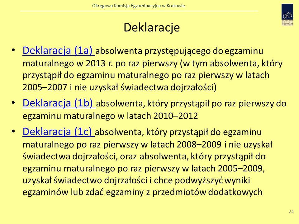 Okręgowa Komisja Egzaminacyjna w Krakowie 24 Deklaracje Deklaracja (1a) absolwenta przystępującego do egzaminu maturalnego w 2013 r.