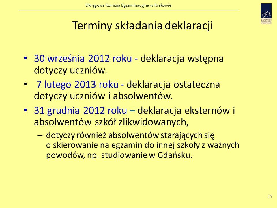 Okręgowa Komisja Egzaminacyjna w Krakowie 25 Terminy składania deklaracji 30 września 2012 roku - deklaracja wstępna dotyczy uczniów.