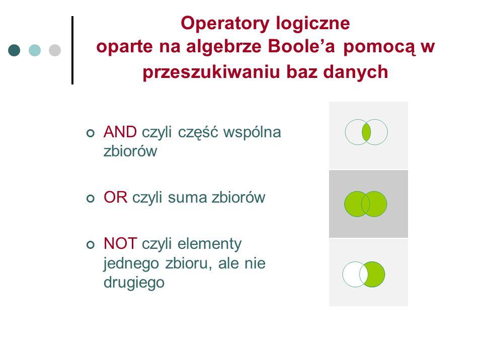 Operatory logiczne oparte na algebrze Boole'a pomocą w przeszukiwaniu baz danych AND czyli część wspólna zbiorów OR czyli suma zbiorów NOT czyli elementy jednego zbioru, ale nie drugiego