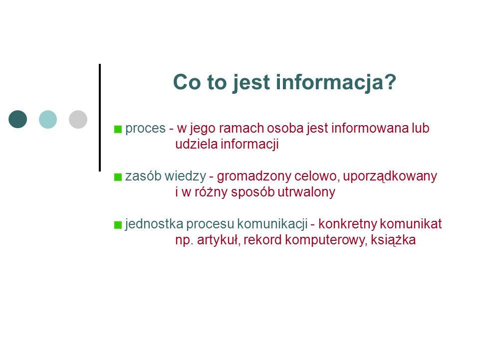 Co to jest informacja.
