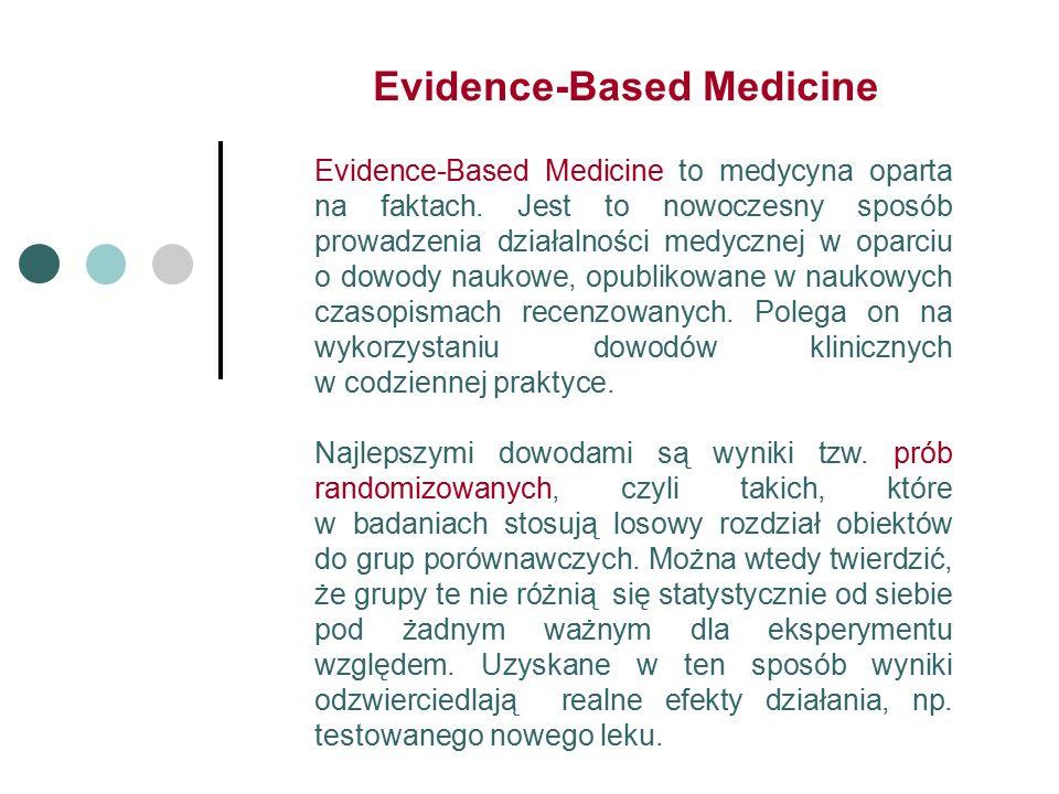 Evidence-Based Medicine Evidence-Based Medicine to medycyna oparta na faktach.