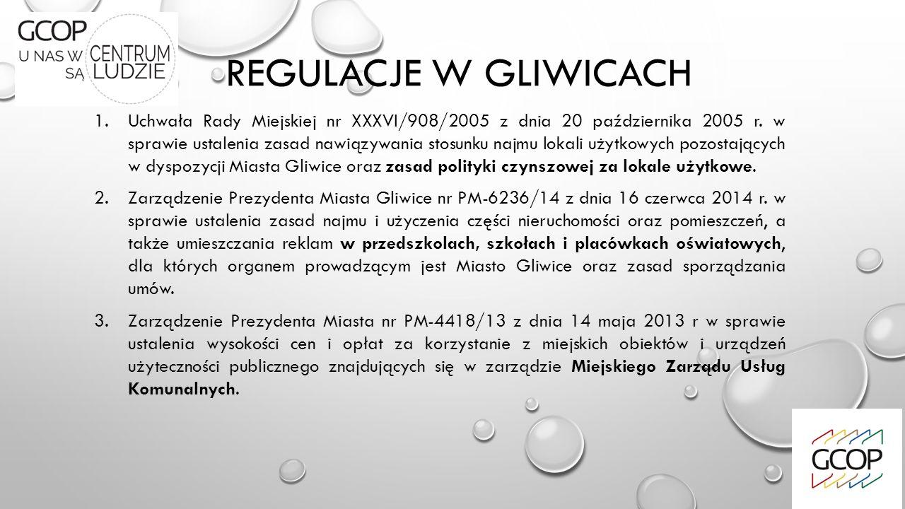 REGULACJE W GLIWICACH 1.Uchwała Rady Miejskiej nr XXXVI/908/2005 z dnia 20 października 2005 r. w sprawie ustalenia zasad nawiązywania stosunku najmu