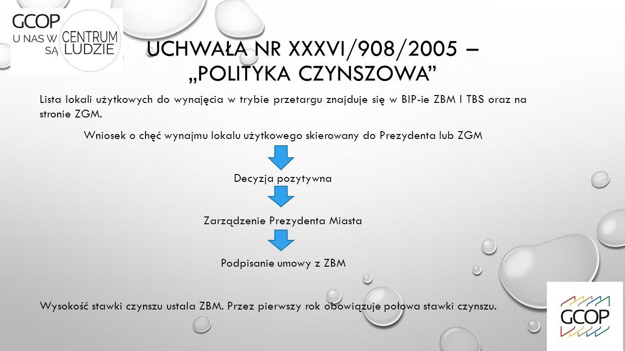 """UCHWAŁA NR XXXVI/908/2005 – """"POLITYKA CZYNSZOWA"""" Lista lokali użytkowych do wynajęcia w trybie przetargu znajduje się w BIP-ie ZBM I TBS oraz na stron"""