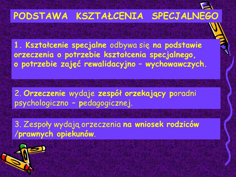 PODSTAWA KSZTAŁCENIA SPECJALNEGO 1.