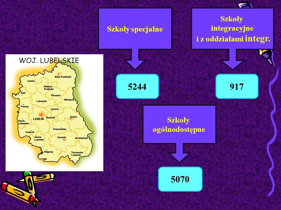 Szkoły specjalne Szkoły integracyjne i z oddziałami integr.