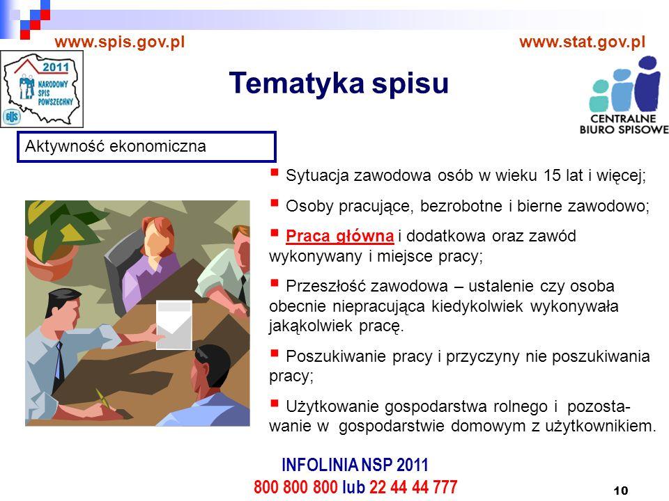 10 www.spis.gov.plwww.stat.gov.pl Aktywność ekonomiczna  Sytuacja zawodowa osób w wieku 15 lat i więcej;  Osoby pracujące, bezrobotne i bierne zawodowo;  Praca główna i dodatkowa oraz zawód wykonywany i miejsce pracy;  Przeszłość zawodowa – ustalenie czy osoba obecnie niepracująca kiedykolwiek wykonywała jakąkolwiek pracę.