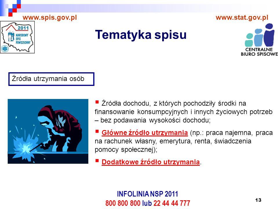 13 www.spis.gov.plwww.stat.gov.pl Źródła utrzymania osób  Źródła dochodu, z których pochodziły środki na finansowanie konsumpcyjnych i innych życiowych potrzeb – bez podawania wysokości dochodu;  Główne źródło utrzymania (np.: praca najemna, praca na rachunek własny, emerytura, renta, świadczenia pomocy społecznej);  Dodatkowe źródło utrzymania.
