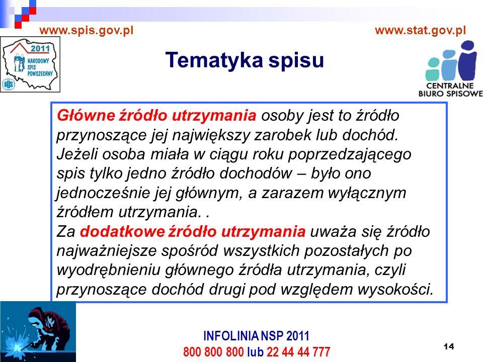 14 www.spis.gov.plwww.stat.gov.pl Główne źródło utrzymania osoby jest to źródło przynoszące jej największy zarobek lub dochód.