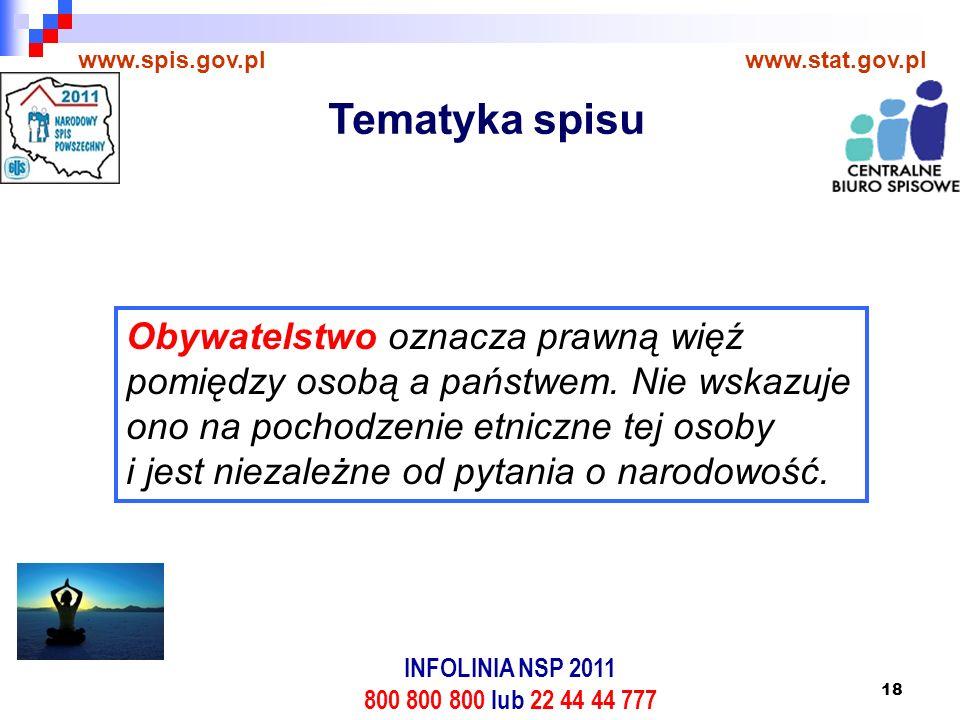 18 www.spis.gov.plwww.stat.gov.pl Obywatelstwo oznacza prawną więź pomiędzy osobą a państwem.