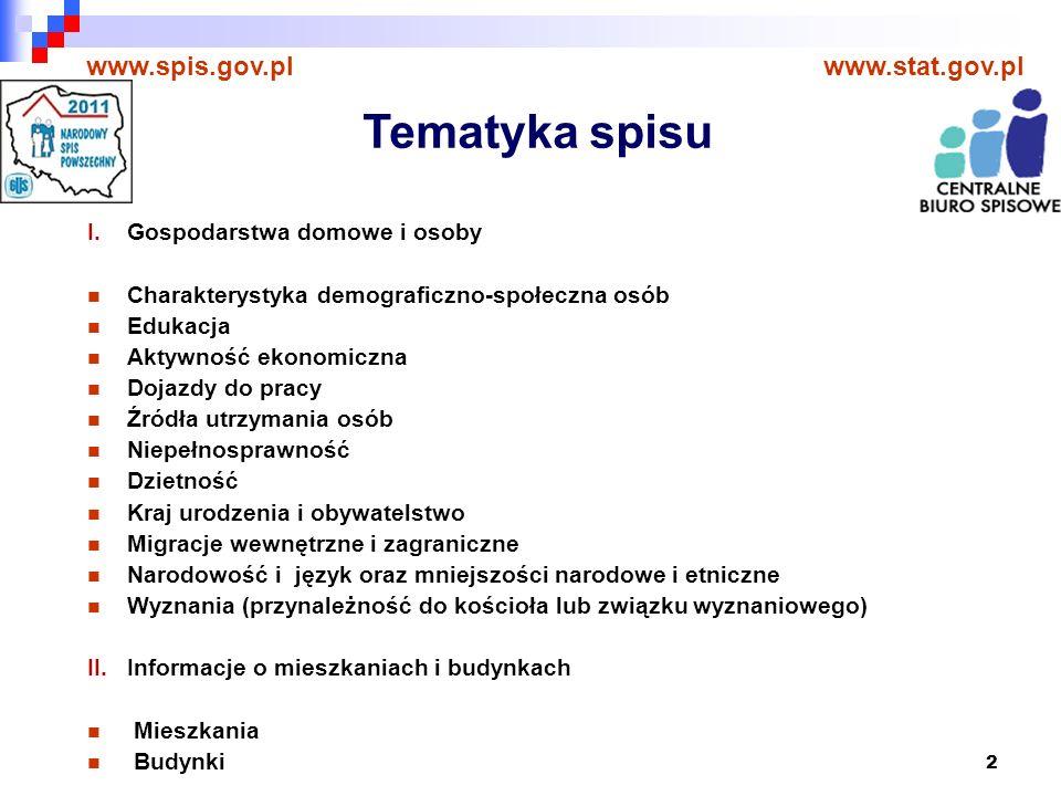 2 www.spis.gov.plwww.stat.gov.pl Tematyka spisu I.