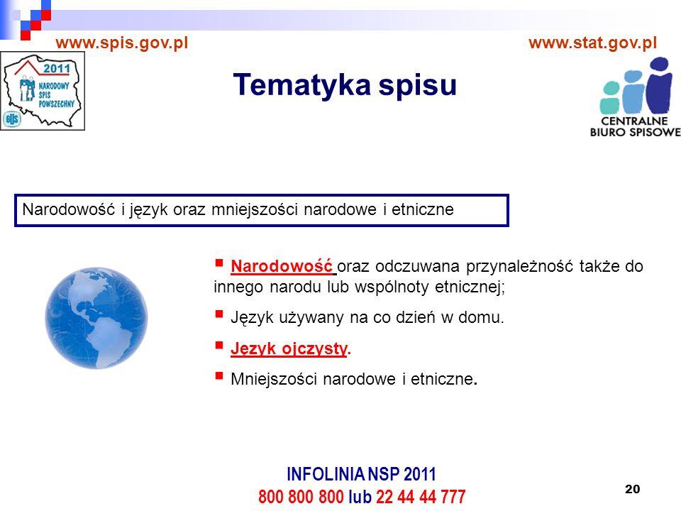 20 www.spis.gov.plwww.stat.gov.pl Narodowość i język oraz mniejszości narodowe i etniczne  Narodowość oraz odczuwana przynależność także do innego narodu lub wspólnoty etnicznej;  Język używany na co dzień w domu.