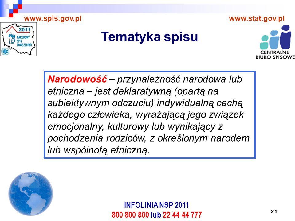 21 www.spis.gov.plwww.stat.gov.pl Narodowość – przynależność narodowa lub etniczna – jest deklaratywną (opartą na subiektywnym odczuciu) indywidualną cechą każdego człowieka, wyrażającą jego związek emocjonalny, kulturowy lub wynikający z pochodzenia rodziców, z określonym narodem lub wspólnotą etniczną.