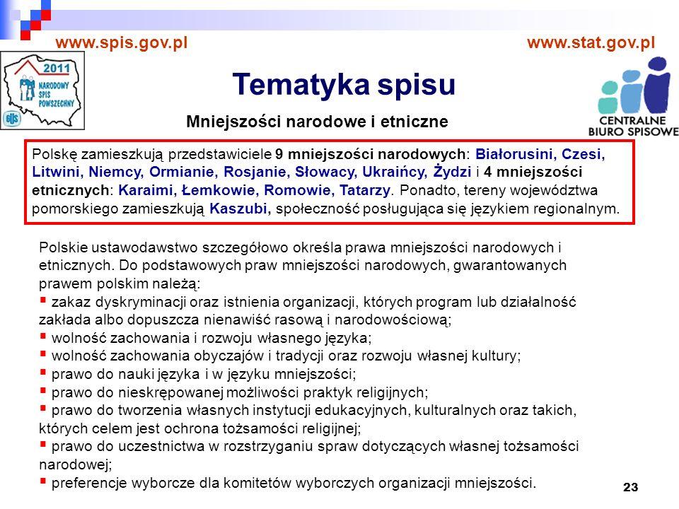 23 www.spis.gov.plwww.stat.gov.pl Polskę zamieszkują przedstawiciele 9 mniejszości narodowych: Białorusini, Czesi, Litwini, Niemcy, Ormianie, Rosjanie, Słowacy, Ukraińcy, Żydzi i 4 mniejszości etnicznych: Karaimi, Łemkowie, Romowie, Tatarzy.