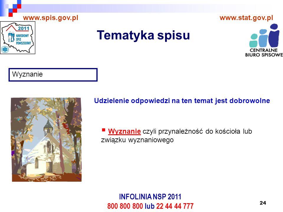 24 www.spis.gov.plwww.stat.gov.pl Wyznanie  Wyznanie czyli przynależność do kościoła lub związku wyznaniowego Udzielenie odpowiedzi na ten temat jest dobrowolne Tematyka spisu INFOLINIA NSP 2011 800 800 800 lub 22 44 44 777